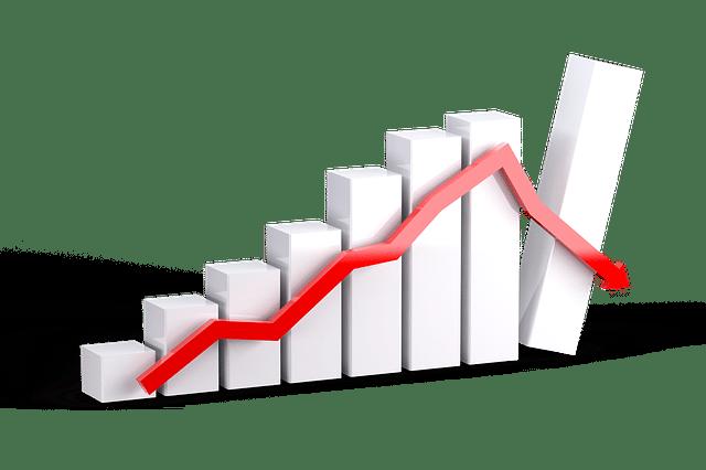 3-d graph of increasing then decreasing line indicative of falling cap rates