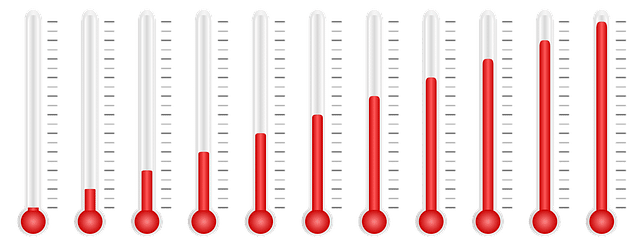 Hot, Warm, Or Cold Commercial Property Sectors