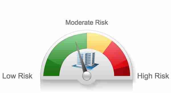 risk levels real estate