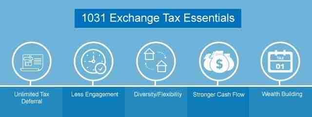 1031 exchange tax essentials