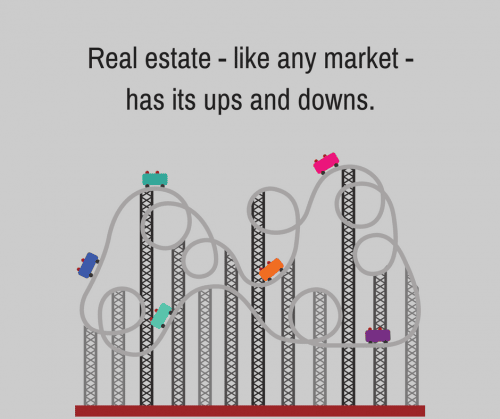 real estate has its ups and downs