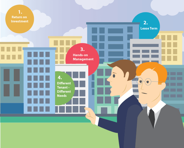 factors affecting the success of real estate properties