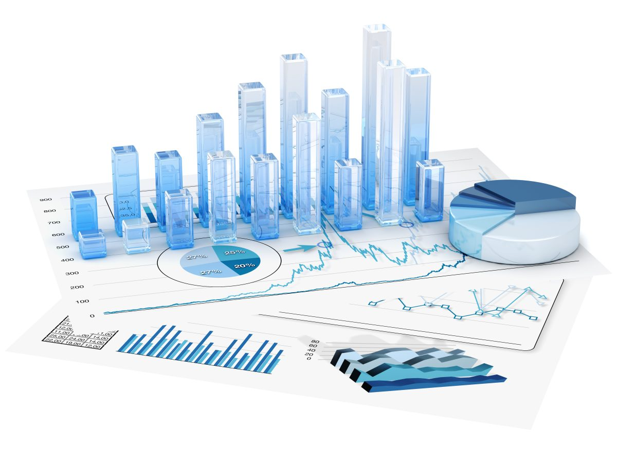 commercial real estate expenses