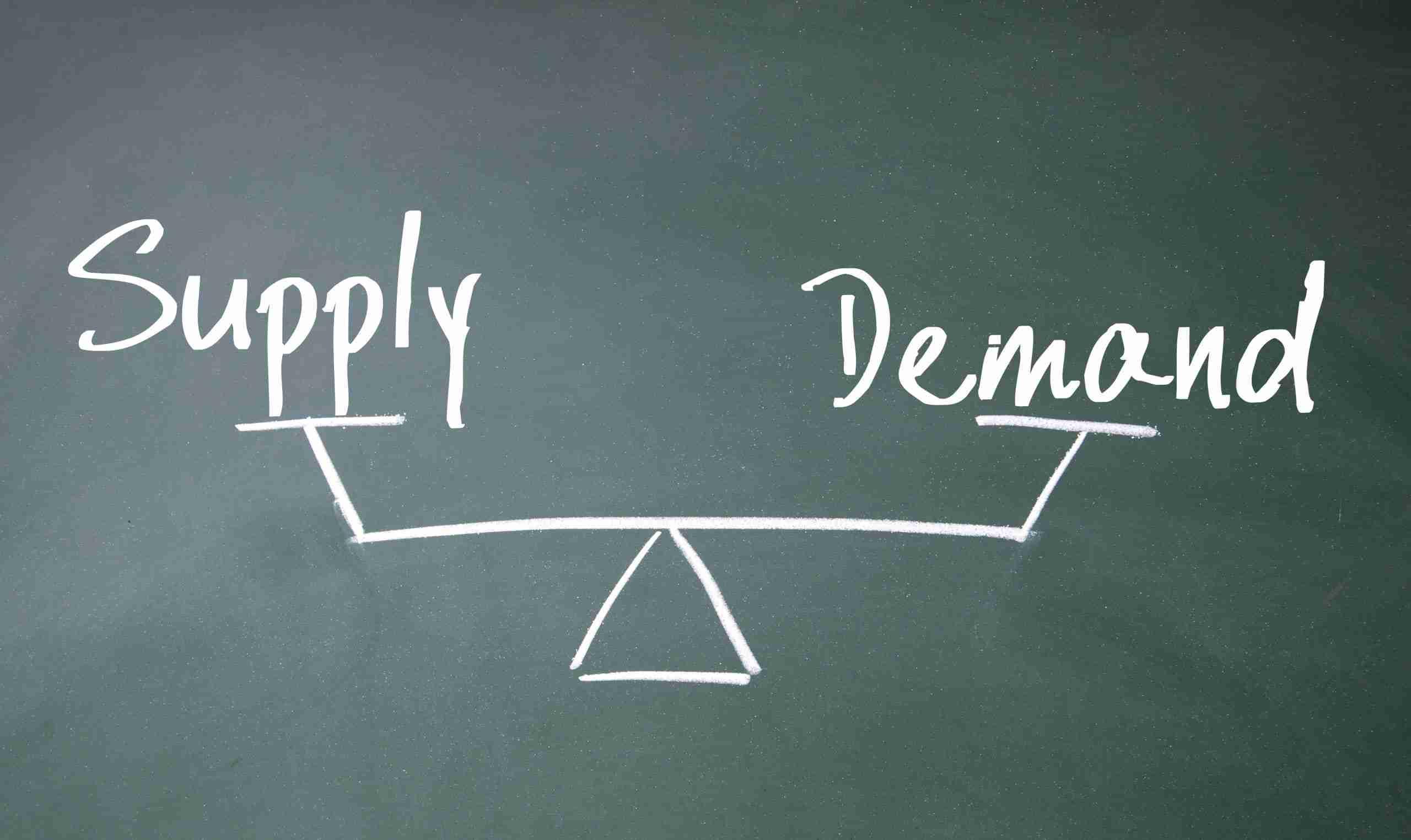 Supply & Demand chalkboard