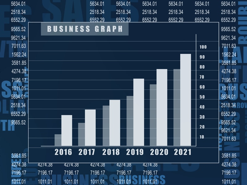 Business graph with year 2016 through 2021, business growing